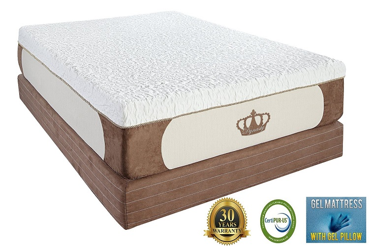 Top Rated Mattress On The Market In 2019 Sweet Dream Reviews